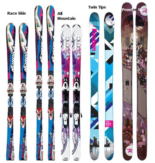 Ski types