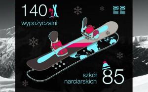 skiraport